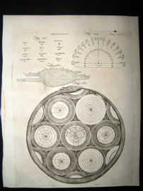 Astronomy C1790 Antique Print. 76